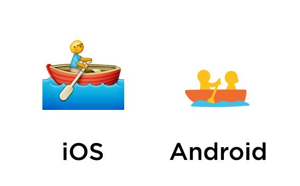 Lost in Translation: Emoji Edition - Same Day Translations
